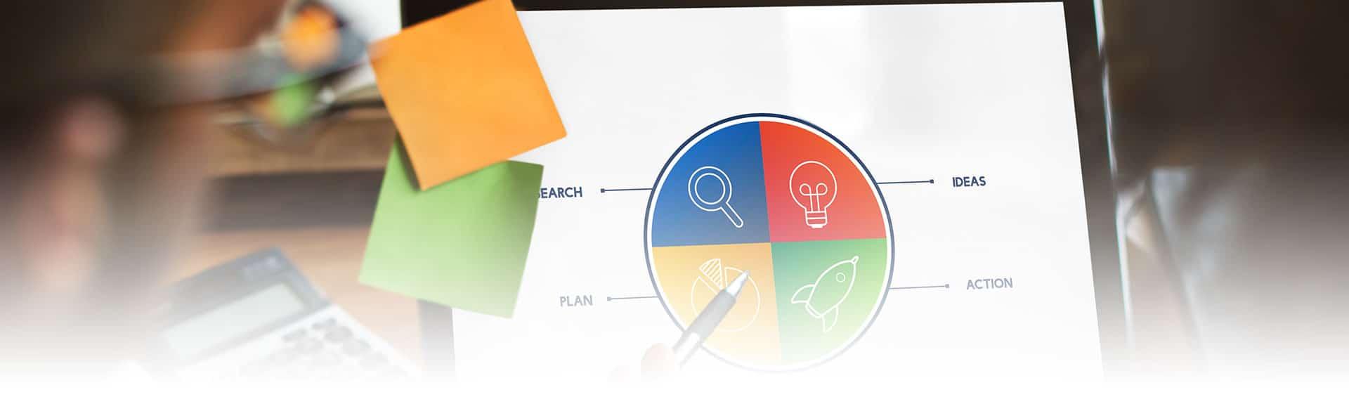 Konzeption und Webseite erstellen lassen